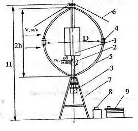 Вертикальные ветрогенераторы своими руками чертежи